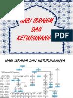 NABI IBRAHIM DAN KETURUNANNYA
