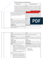 Perbandingan Kode Etik Notaris 2005 dan 2015