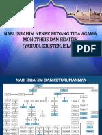 NABI IBRAHIM NENEK MOYANG TIGAAGAMA
