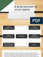 7 Unsur Kebudayaan Di Pulau Papua