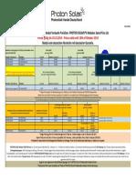 Photon Solar Modulpreise PH Serie