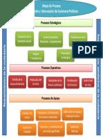mapa de proceso tarea 2 calidad.pptx