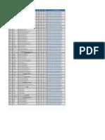 Mobile Phone Repairing PDF (2) | Telephone | Electric Current