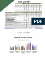 Sociology trend analysis