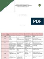 Areas Del Desarrollo