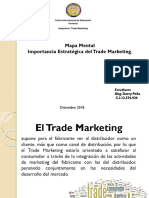Trade Marketing Mapa Mental