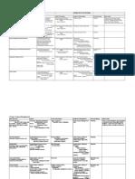 Project Management Professional worksheet