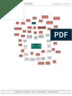 Copia de Copia de Mapa Mental Básico