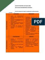 Analisis Situacional de Salud21