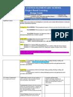 unit 1-kdg 2018-2019 pbl template
