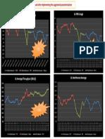 LTE Resource Usage Optimization.pptx