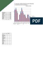 Grafik Data Kesling 2018