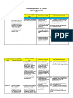 284044697-Analisis-Keterkaitan-Antara-SKL-KI-Dan-KD-Kurikulum-2013.docx