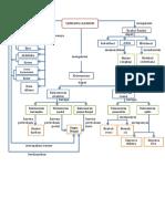 Peta Konsep Senyawa Karbon