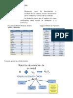 Formulación Para Óxidos Básicos, Anhidridos, Acidos Hidraxidos y Acidos Oxacidos
