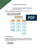 133692453-Tema-5-Tipos-de-Fluidos-de-Perforacion-converted.docx