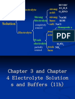 MBBS Chapter 3 and Chapter 4 Electrolyte Solutions and Buffers