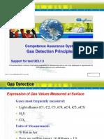 DE2.1.5A Gas Principles