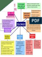 Educando_mapa_conceptual 4.doc