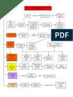 MAPA 1 TEMA 4 _origen_instituciones_escolares_en_Espa_a.doc