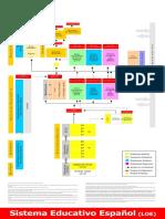 MAPA 1 TEMA 5 sistema-educativo_1_.pdf