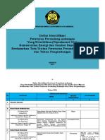 12_Daftar Identifikasi Peraturan Perundangan 2015.pdf
