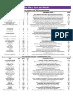 SWRPG Ultimate GM Database v3