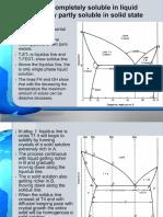 Types of Phase Daigram