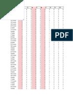 Data for Pshs