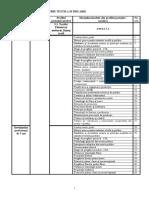 ANEXA_5_Industrie_textila_si_pielarie.pdf