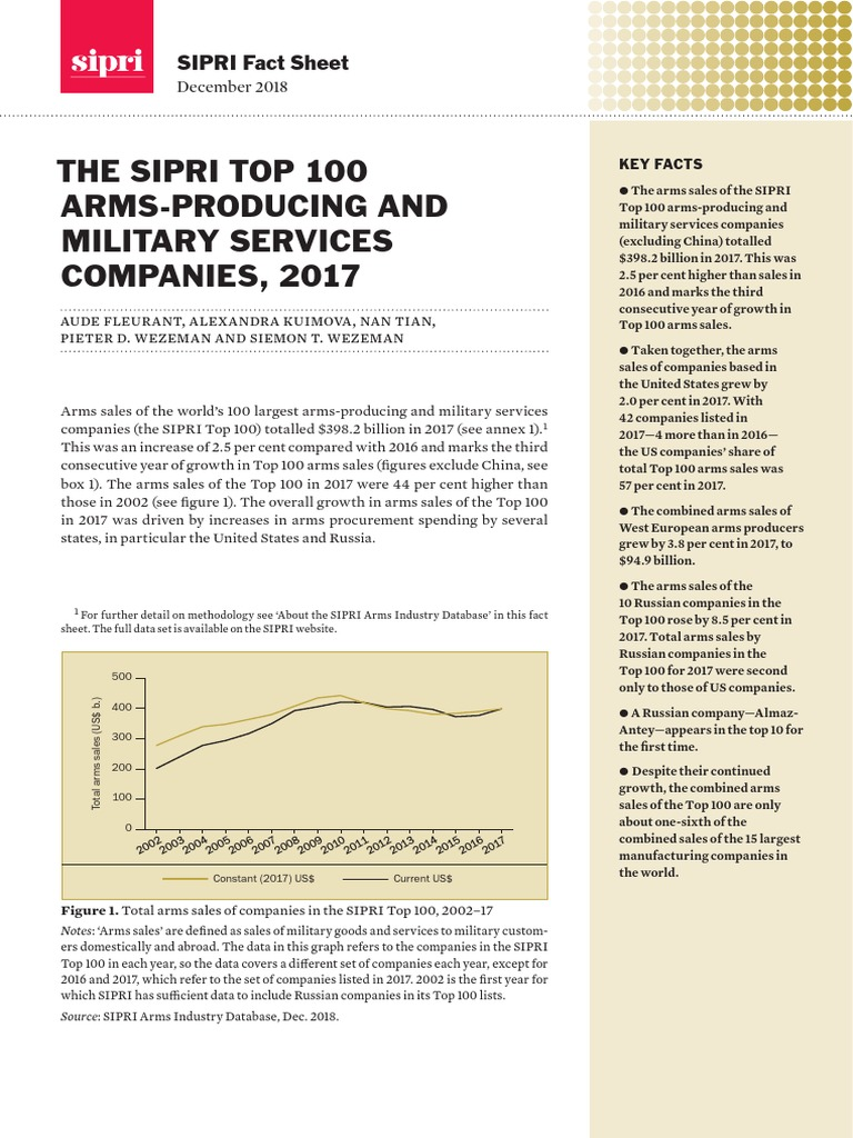 THE SIPRI TOP 100 ARMS‑PRODUCING AND MILITARY SERVICES