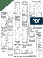 Block Diagram (Rev_14).pdf