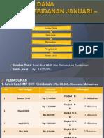 Anggaran Dana Hmp D-IV Ppt