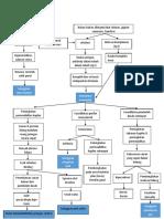 pathway kritis.docx