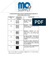 Corte Cuadricula metodo B ASTM D 3359