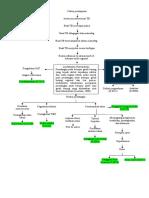 Pathway Limfadenitis Tb