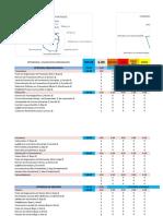 Modelo Estrategico Empresas Excel