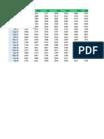 Ordenar Filas Alfabeticamente en Excel