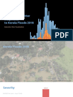 Visualizing Twitter Responses to Kerala Floods 2018