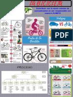 Afiche de La Bicicleta