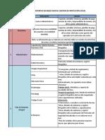 Organización Anexos CD