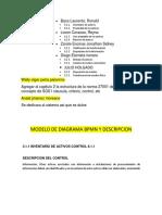 Formato Del Informe Auditoria