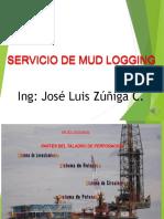 Presentación de Mud Logging