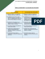 Diferencias Entre Inventario y B. de Situación (3)
