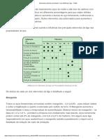 Elementos Químicos Presentes e Sua Influência _ Aço - CIMM