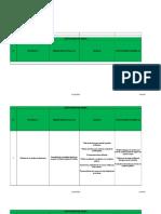Matriz de Riesgo Institucional