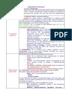 Compendio-di-criminologia.pdf