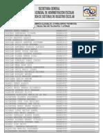 Consejo Técnico - Lista de Alumnos Elegibles 2019-1