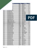 BDMList.pdf