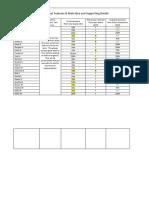 student data nonfiction assessements